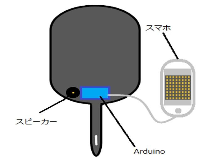 hardware-structure-1.jpg