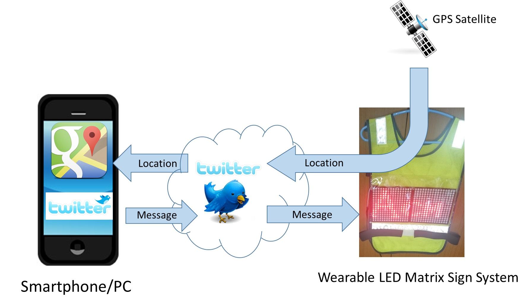 wearable_led_thum.jpg